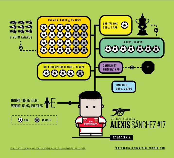 alexis_sanchez