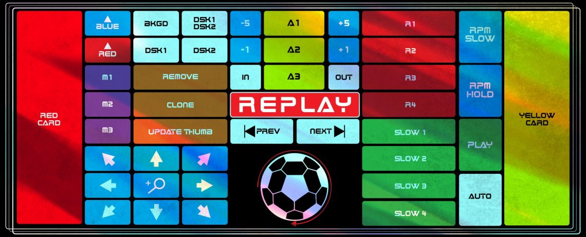 The Case for Video Replay in Major League Soccer