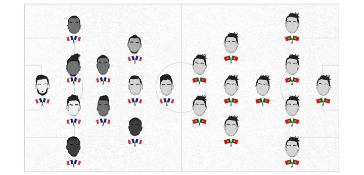 The Hair Pieces: France a cut above, will win Euro 2016