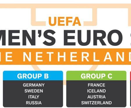2017 Women's Euros Schedule