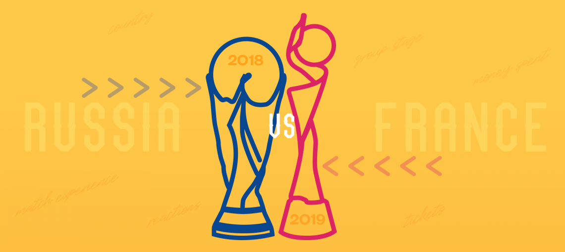 The men's World Cup trophy entwined with the women's