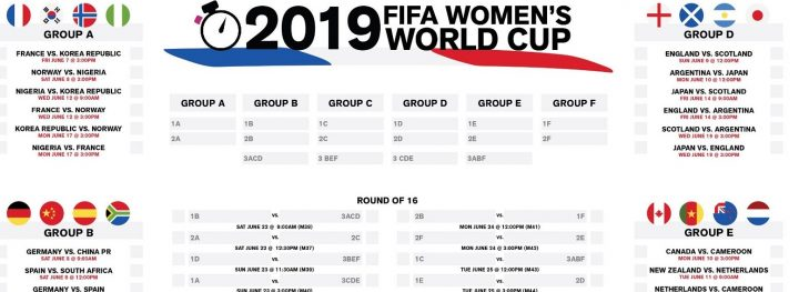 World Cup 2019 bracket for download