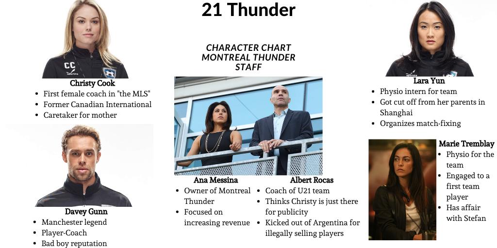 21 Thunder Staff Chart