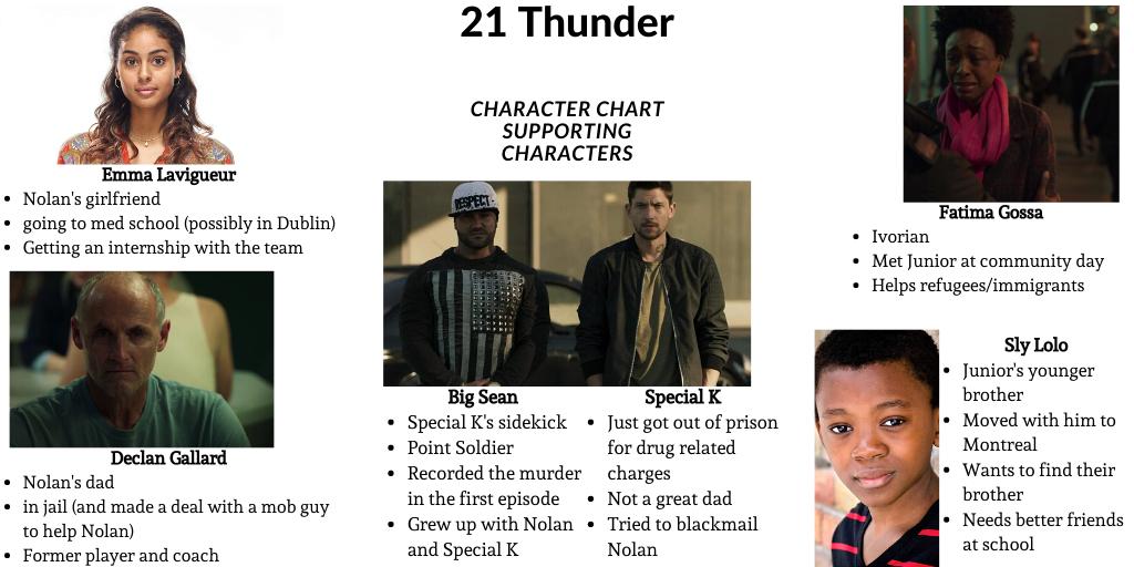 21 Thunder Other